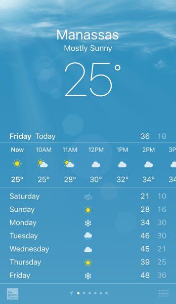 Weather 2.12